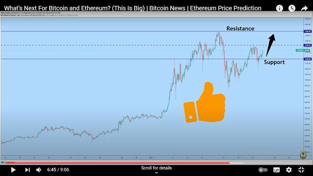 bitcoin graph 3