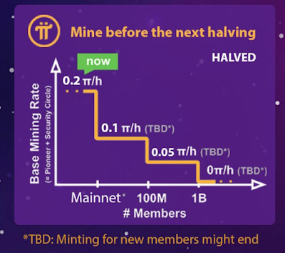 Pi Network (Pi Coin) Nedir? Nasıl Kazanılır ve Mining Yapılır?