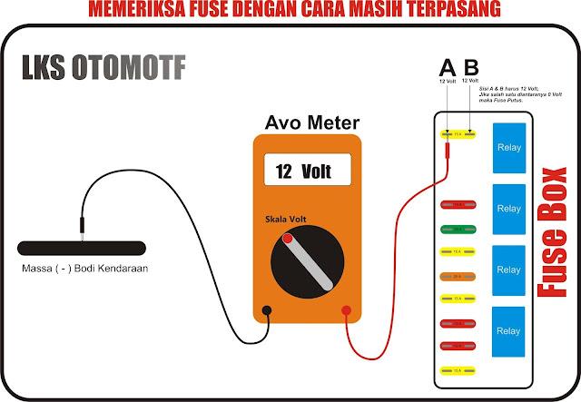 Cara memeriksa fuse dengan cara tetap terpasang