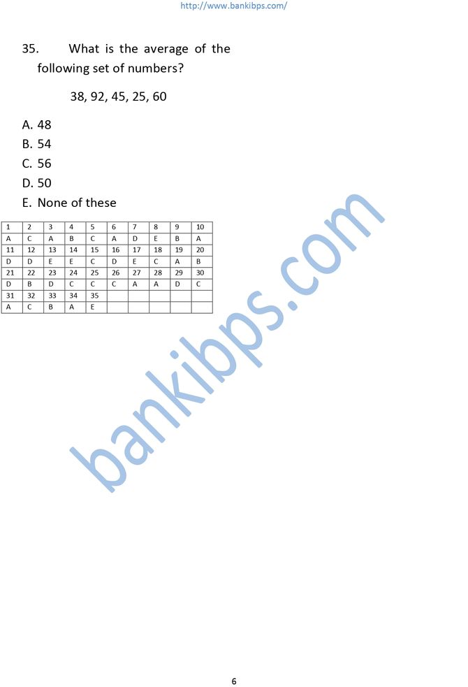 SBI Junior Associate Expected Question Paper