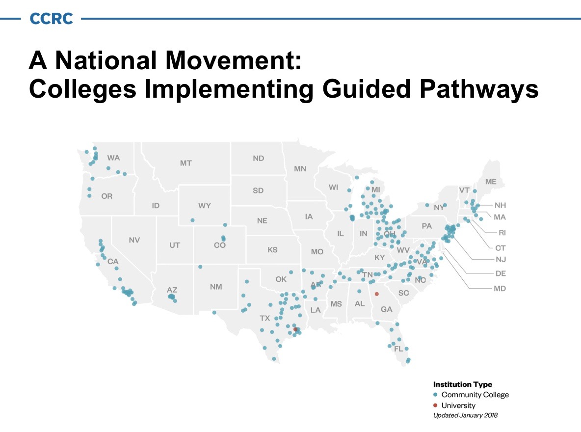 Guided Pathways: What it Means to Redesign the Institution
