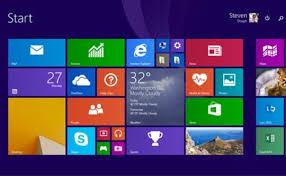 Microsoft ki success story