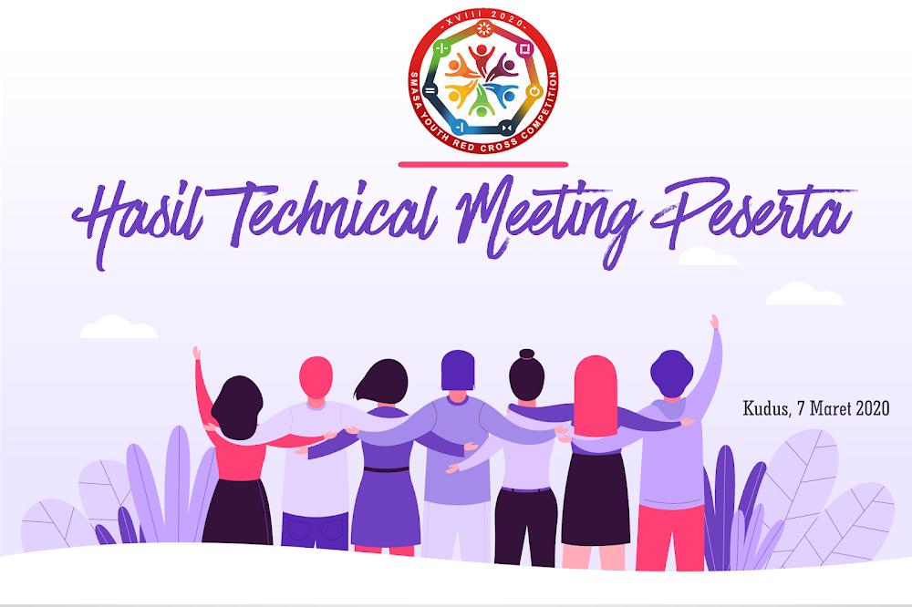 Technical Meeting Peserta SYRC 2020