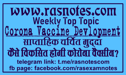 Weekly Top Topic: Corona Vaccine Development Stages