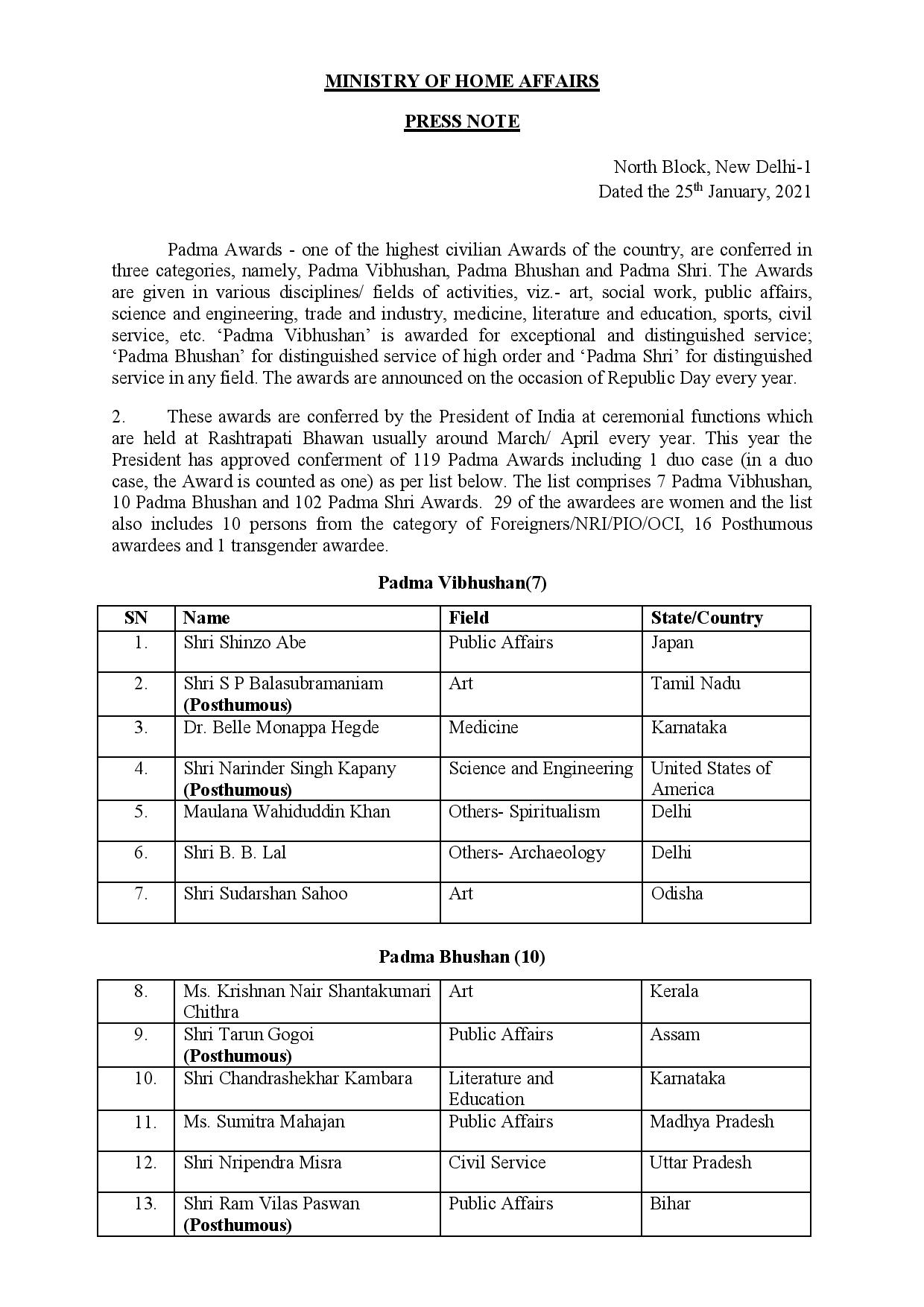 List of Padama Award