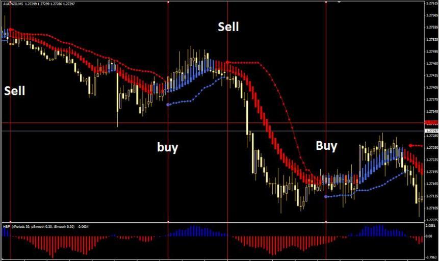 Hba Trading System -