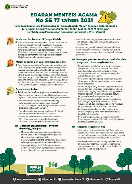 Infografis SE Menteri Agama Nomor 17 Tahun 2021