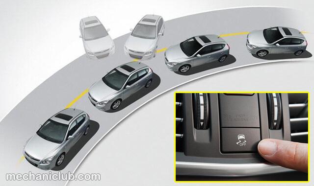 ما هو نظام الثبات الاللكتروني ESP في السيارة