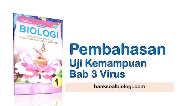 Pembahasan Uji Kemampuan Biologi Kelas X Bab 3 Virus, Buku CV Arya Duta Penulis Robin Ginting dan Lili Abdullah Rojak