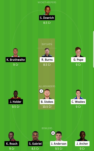ENG vs AUS Best Dream11 Team Predicion 2020