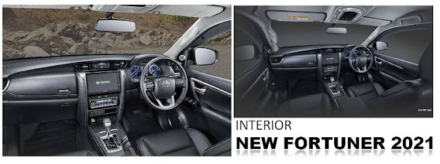 desain-interior-dashboard-new-fortuner-2021