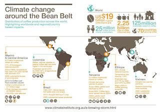 Climate Change around the Bean Belt (Credit: ACCSR) Click to Enlarge.