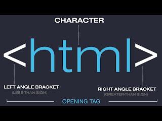 كتاب تعلم HTML من البداية الى الإحتراف