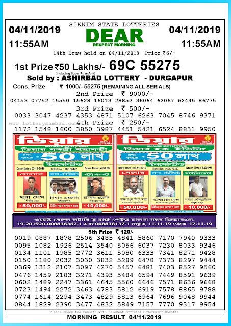 Lottery Sambad 04-11-2019 Sikkim State Lottery Result 11.55 AM-sambadlottery.org