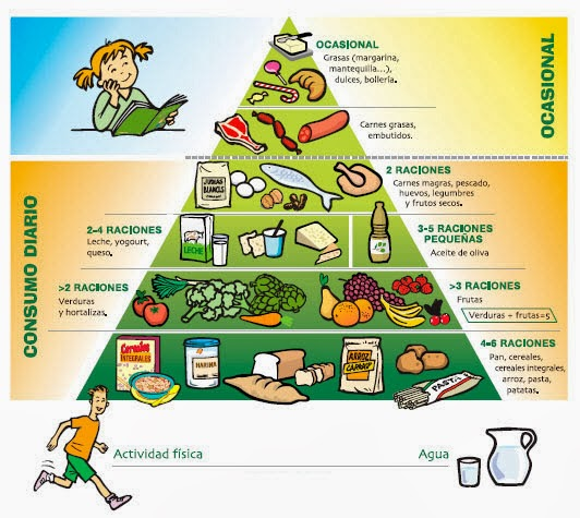 1 dieta saludable)