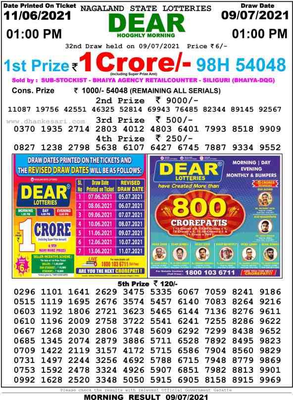 lottery sambad 9 7 2021 1pm%2B%25281%2529