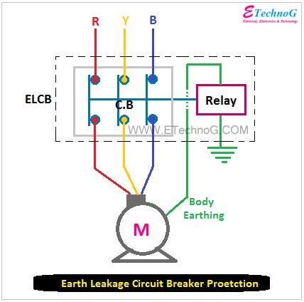 Earth Leakage Circuit Breaker (ELCB)