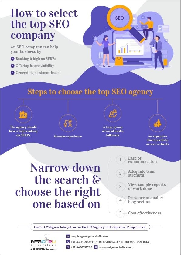 How To Select The Best SEO Company #infographic