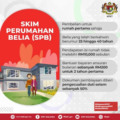 Cara Mohon Skim Perumahan Belia (SPB) 2020 BSN MyHome