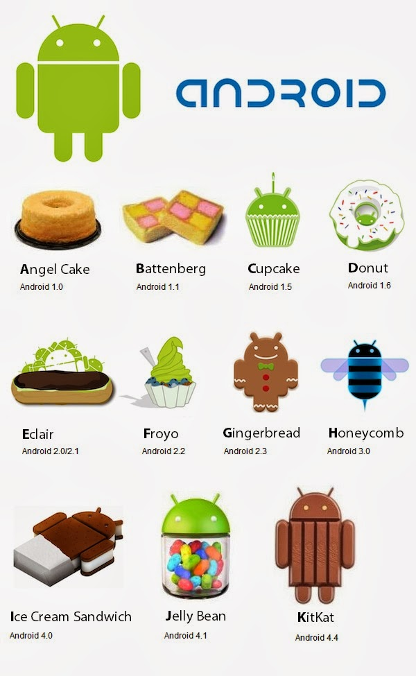 Android 4.1 Contains a Little Surprise
