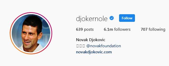 Novak Djokovic Instagram followers