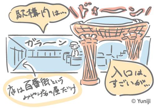 金沢駅の鼓門と駅構内