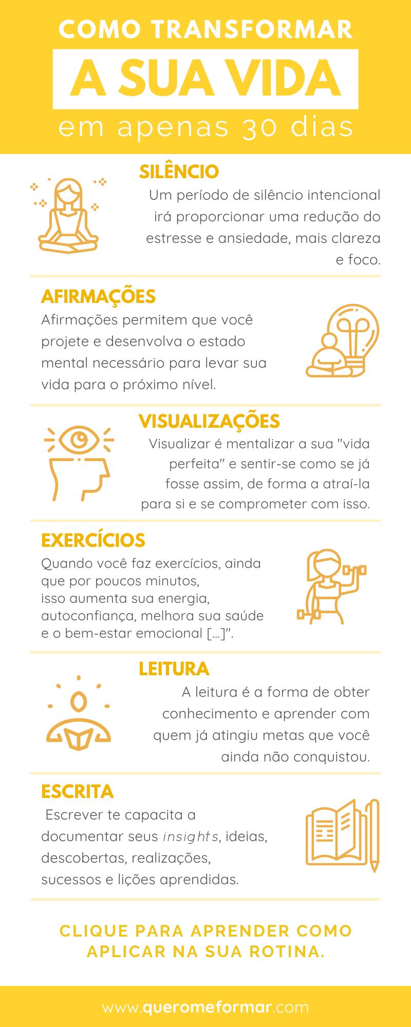Infográfico O Milagre da Manhã — Como Mudar a Sua Vida em Apenas 30 Dias