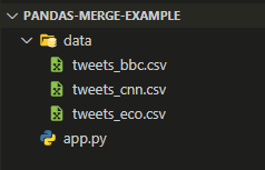 pandas_merge_multiple_csv_files