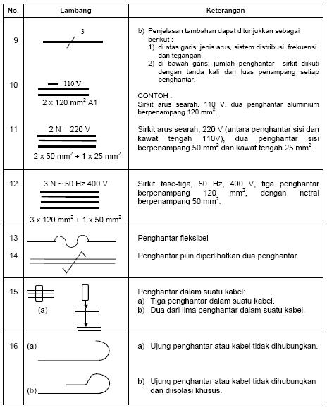 Berbagi Ilmu Itu Indah  Fungsi Dan Simbol Komponen