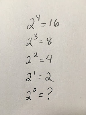 zero exponent pattern - what will 2 to the 0 be?