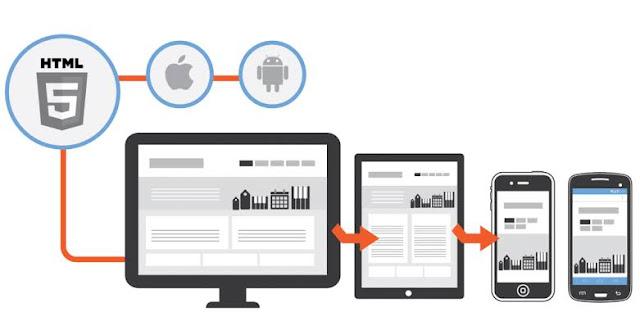 contoh halaman web atau blog yang mobile friendly