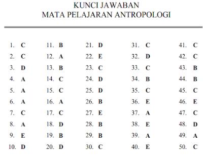 Kunci Jawaban Latihan Soal Ujian Nasional Antropologi SMA