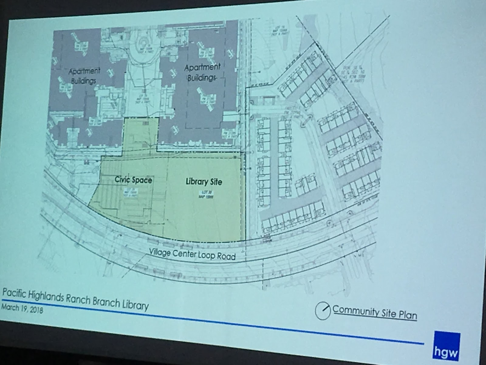 Design for PHR Library Revealed | Pacific Highlands Ranch Village Center