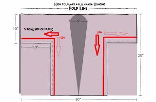 How to make an Ankara Kimono