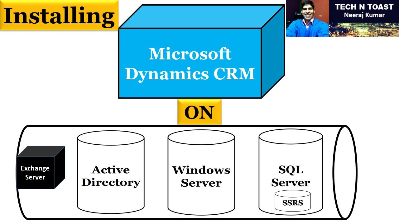 Microsoft Dynamics CRM on Windows Server