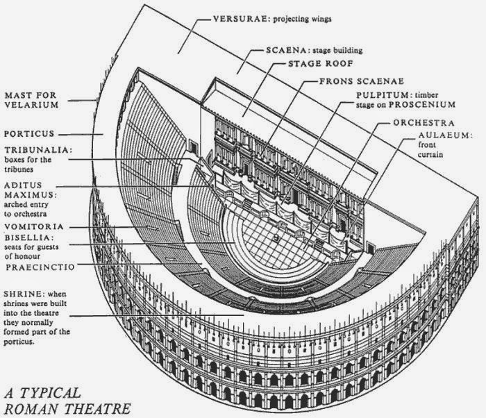 globe theater diagram dental anatomy a matter of style: ancient roman theatre