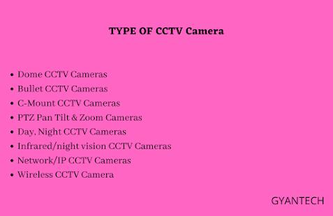 CCTV FULL FORM HINDI