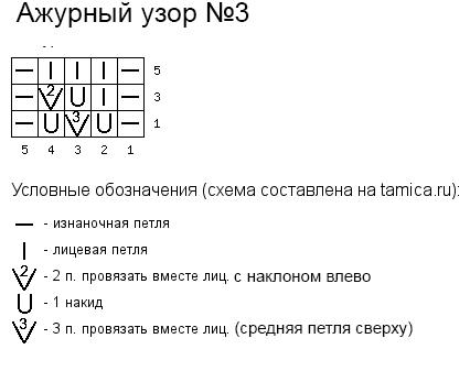 Схема ажурного вертикального узора с условными знаками.