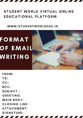 Format of email writing