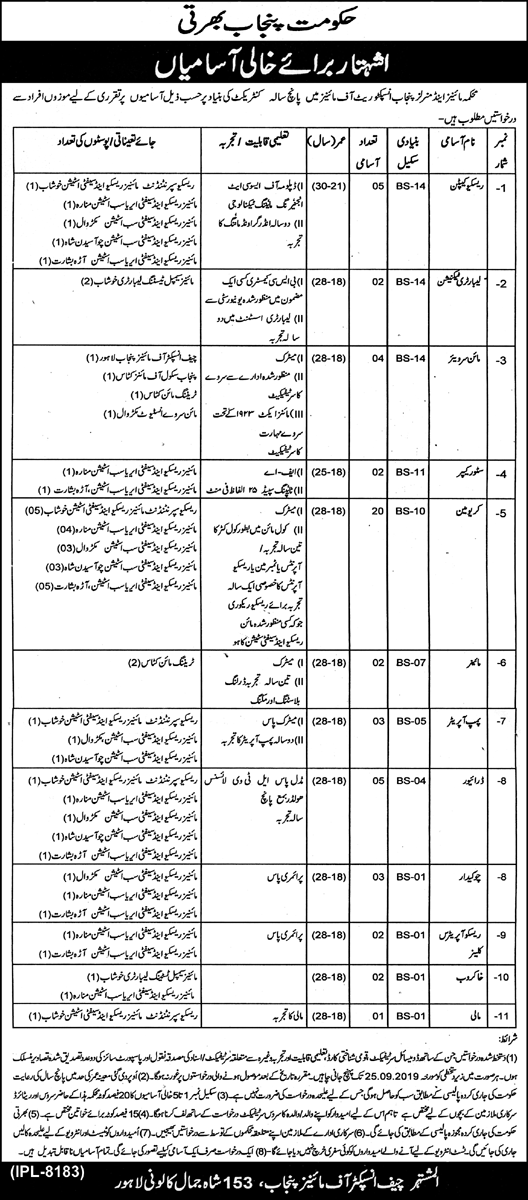 Advertisement for Mines and Minerals Department Punjab Jobs