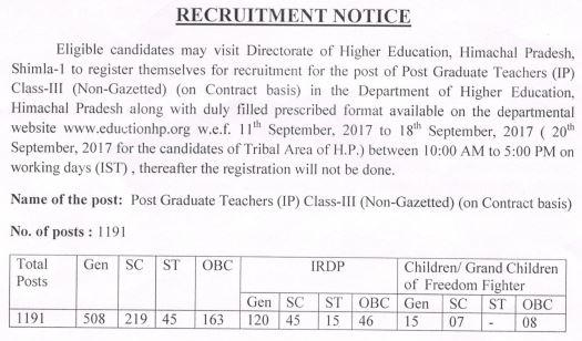 image : HP DHE PGT Recruitment Notice 2017 @ TeachMatters