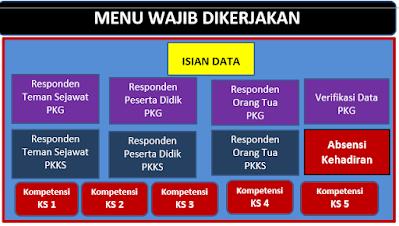 likasi PK-Guru PK-Kepala Sekolah PAUD Versi 360 Terbaru