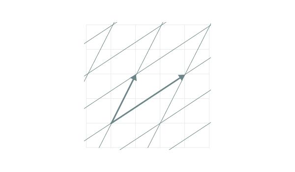 Kaksi erisuuntaista vektoria määrittää venytetyn koordinaatiston.