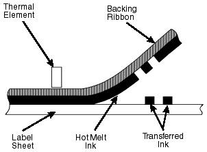 types-of-printer-in-bengali-প্রিন্টারের প্রকারভেদ