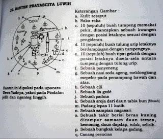 Cara Buat Banten Prayascita