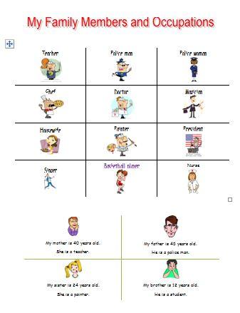 Materi Bahasa Inggris untuk Anak Level 1 (Usia 7 - 9 Tahun): Occupation (Pekerjaan)