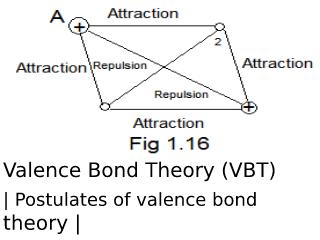 Valence Bond Theory.