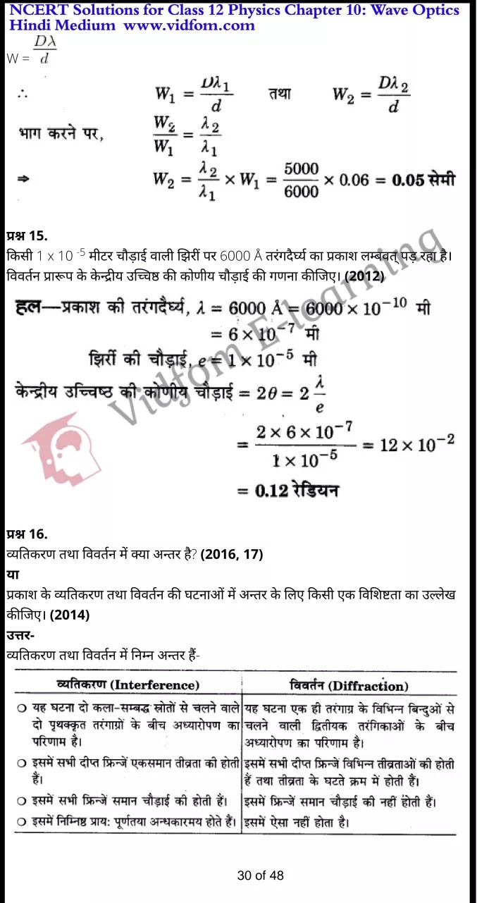 class 12 physics chapter 10 light hindi medium 30