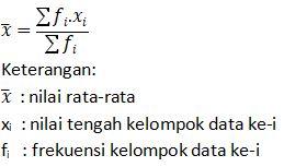 Mean Data Kelompok