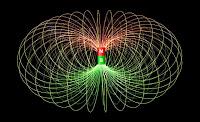 Bir mıknatısın manyetik alanının kutuplardan çıkan çizgilerle gösterimi